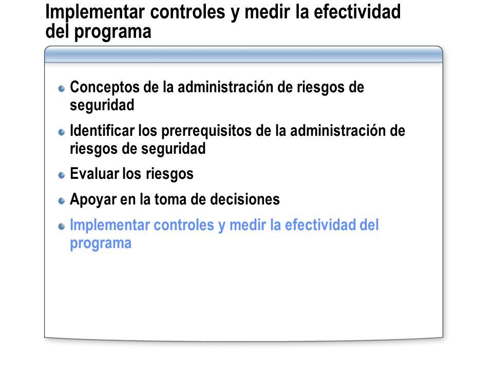 Implementar controles y medir la efectividad del programa