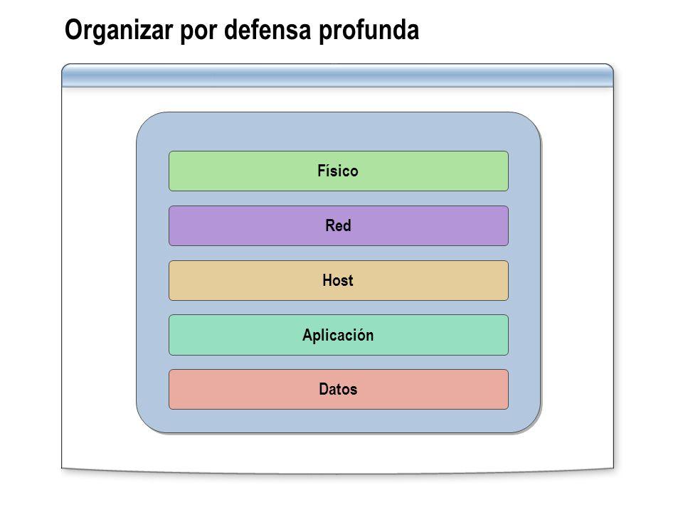 Organizar por defensa profunda