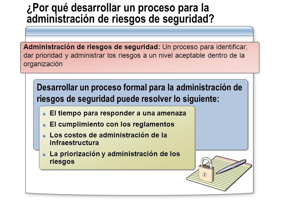 ¿Por qué desarrollar un proceso para la administración de riesgos de seguridad