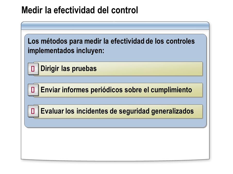 Medir la efectividad del control