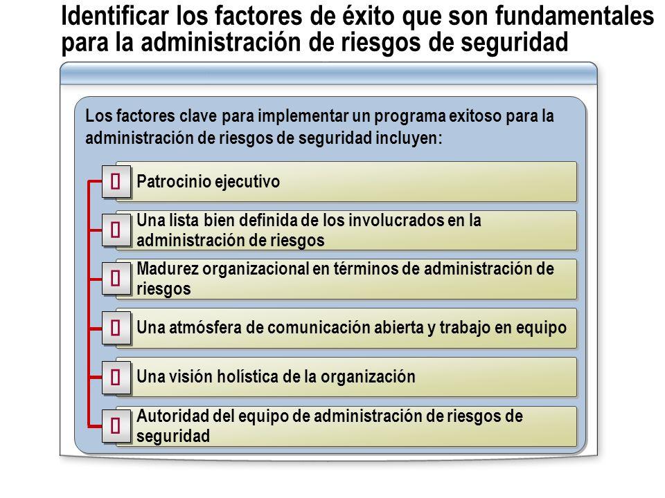 Identificar los factores de éxito que son fundamentales para la administración de riesgos de seguridad
