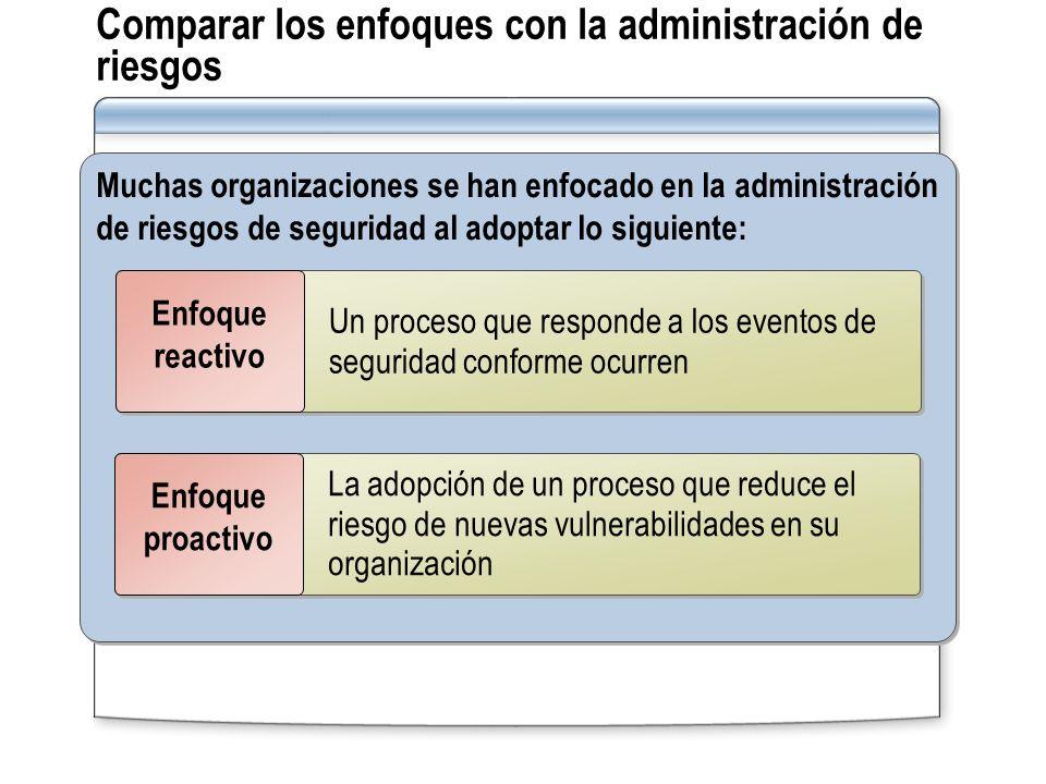 Comparar los enfoques con la administración de riesgos
