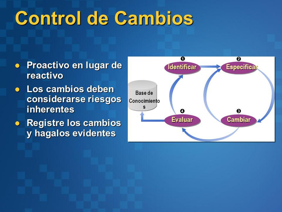 Control de Cambios Proactivo en lugar de reactivo