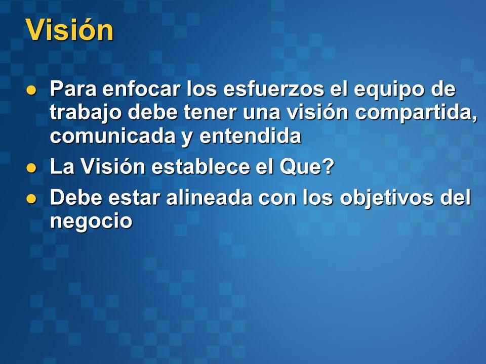 Visión Para enfocar los esfuerzos el equipo de trabajo debe tener una visión compartida, comunicada y entendida.