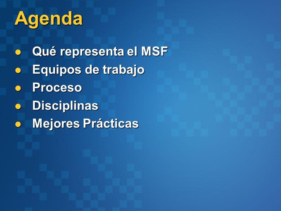 Agenda Qué representa el MSF Equipos de trabajo Proceso Disciplinas