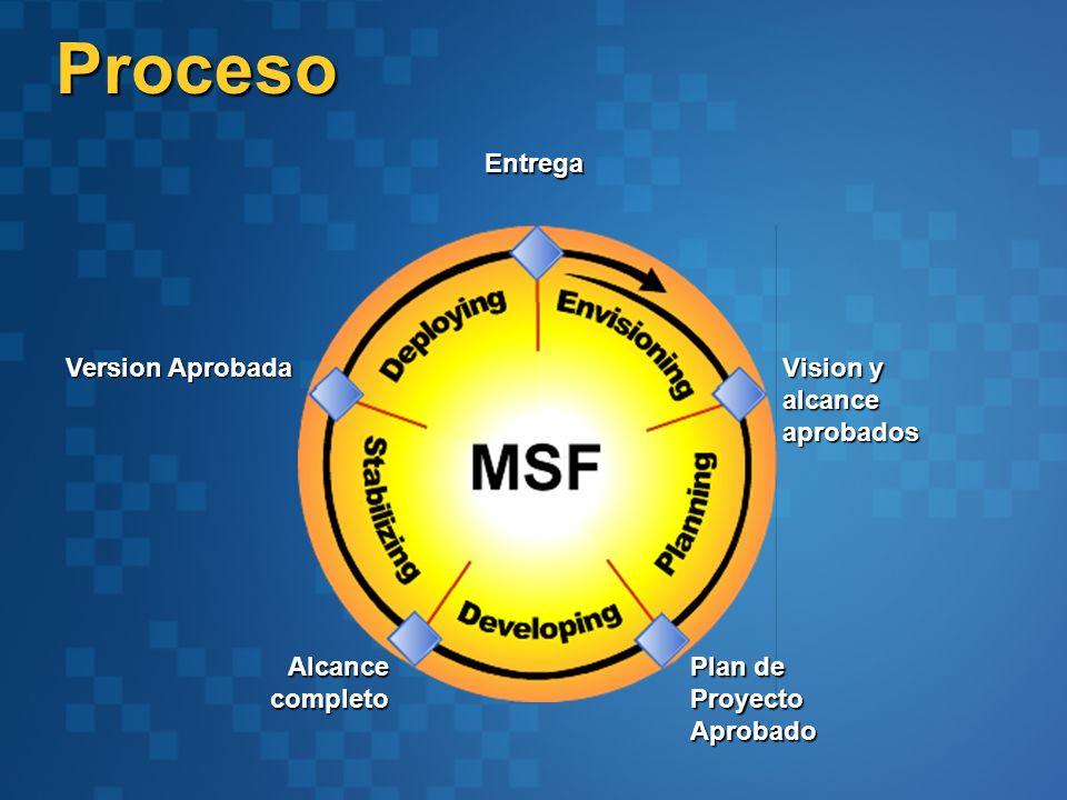 Proceso Entrega Version Aprobada Vision y alcance aprobados