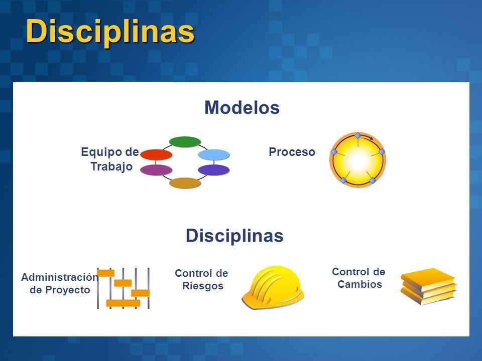 Disciplinas Modelos Disciplinas Equipo de Proceso Trabajo Control de
