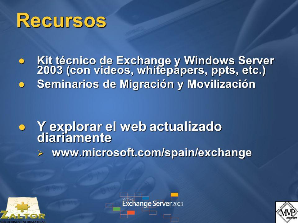 Recursos Y explorar el web actualizado diariamente