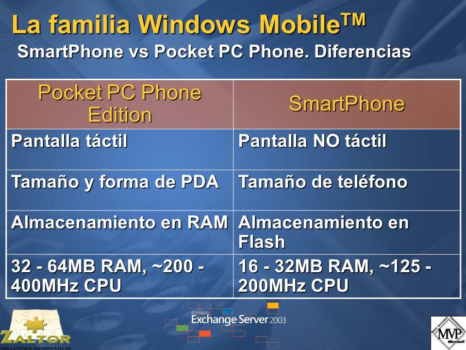 La familia Windows MobileTM SmartPhone vs Pocket PC Phone. Diferencias