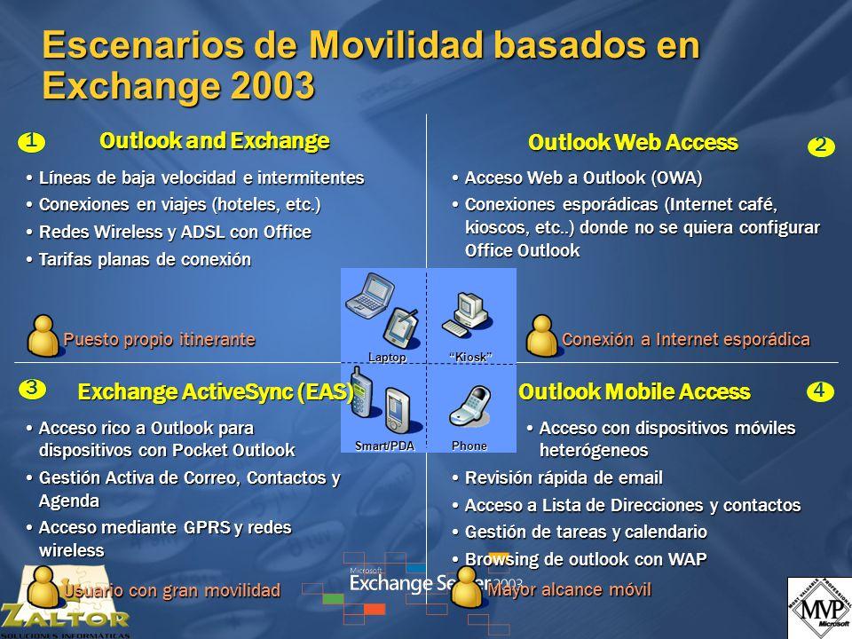 Escenarios de Movilidad basados en Exchange 2003