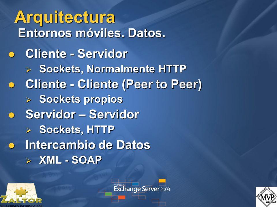 Arquitectura Entornos móviles. Datos.