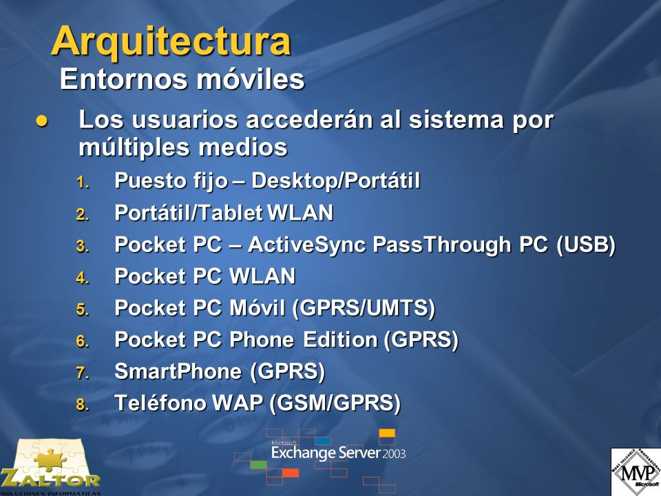 Arquitectura Entornos móviles