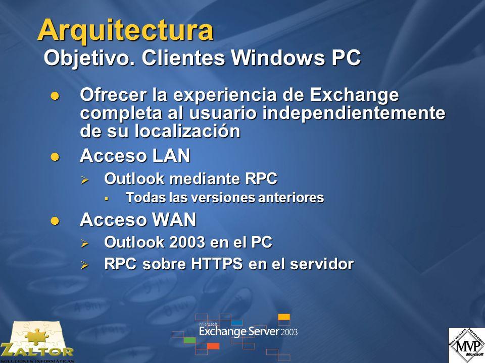 Arquitectura Objetivo. Clientes Windows PC