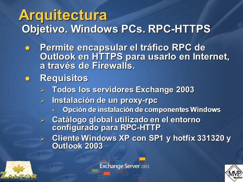 Arquitectura Objetivo. Windows PCs. RPC-HTTPS