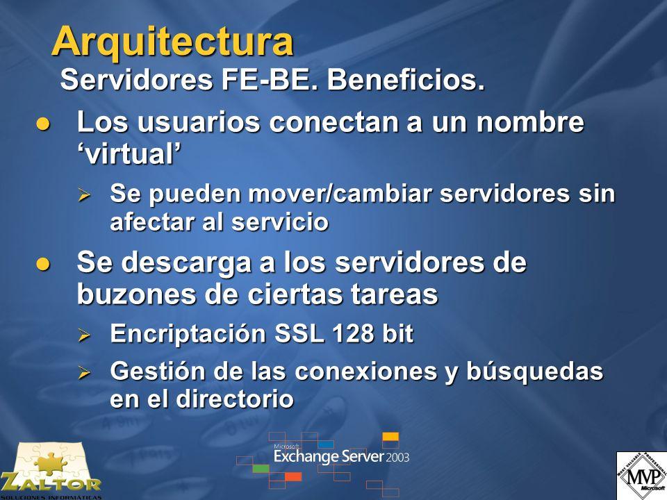 Arquitectura Servidores FE-BE. Beneficios.
