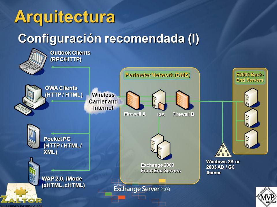 Arquitectura Configuración recomendada (I)