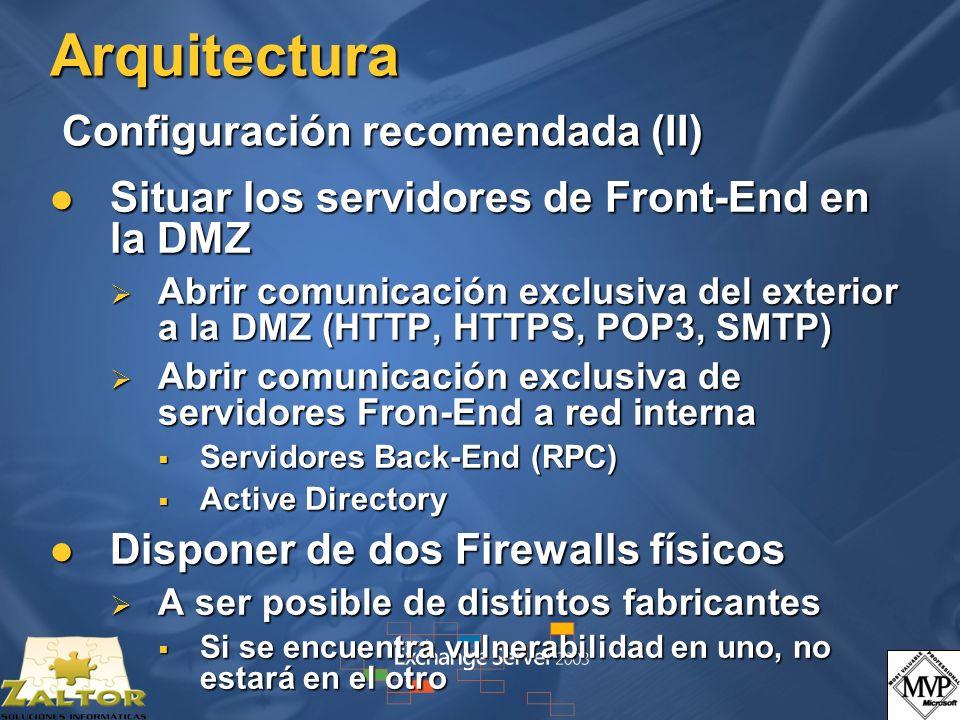 Arquitectura Configuración recomendada (II)