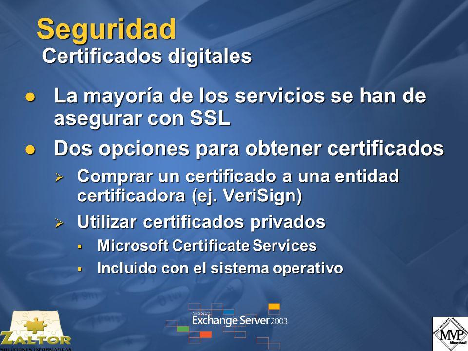 Seguridad Certificados digitales