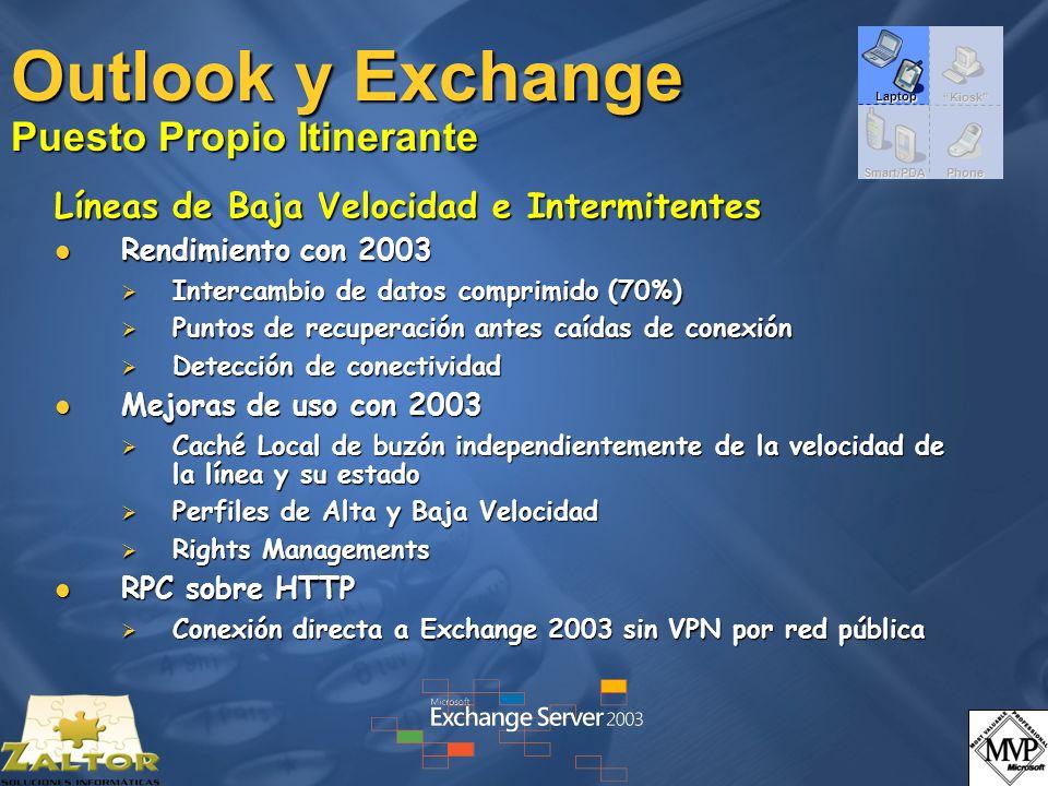 Outlook y Exchange Puesto Propio Itinerante