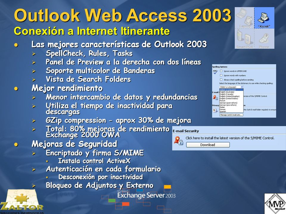 Outlook Web Access 2003 Conexión a Internet Itinerante