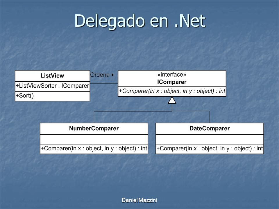 Delegado en .Net Daniel Mazzini