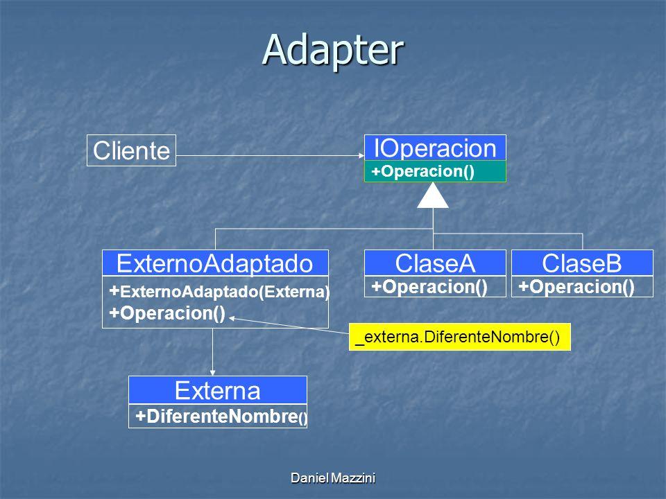 Adapter Cliente IOperacion ClaseA ClaseB ExternoAdaptado Externa