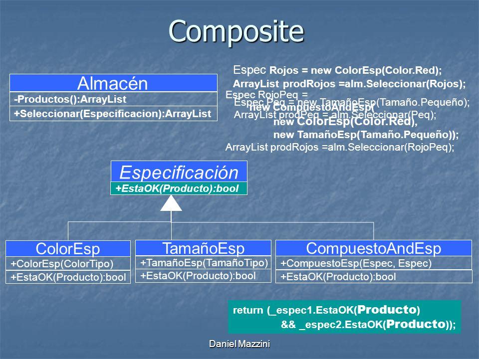 Composite Almacén Especificación CompuestoAndEsp ColorEsp TamañoEsp