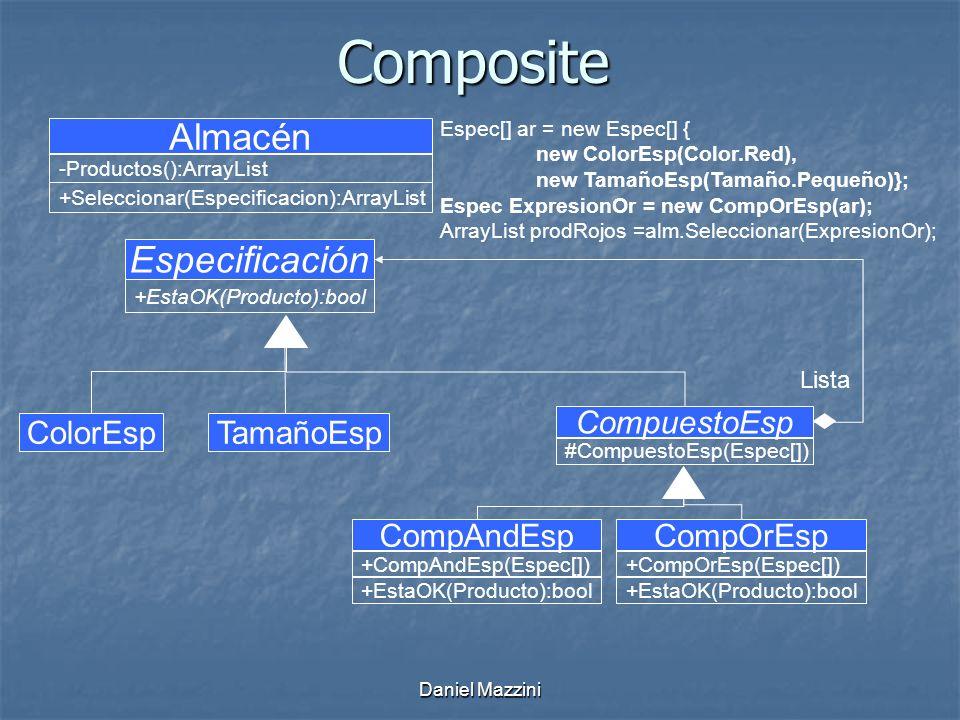 Composite Almacén Especificación CompuestoEsp ColorEsp TamañoEsp