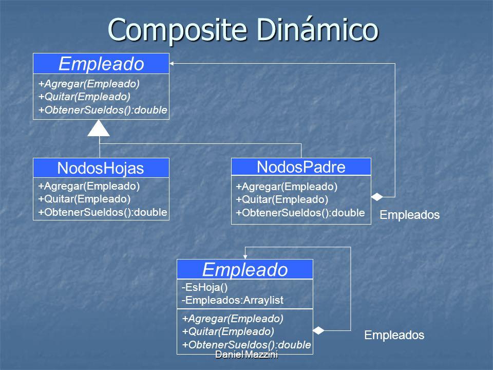 Composite Dinámico Empleado Empleado NodosHojas NodosPadre Empleados