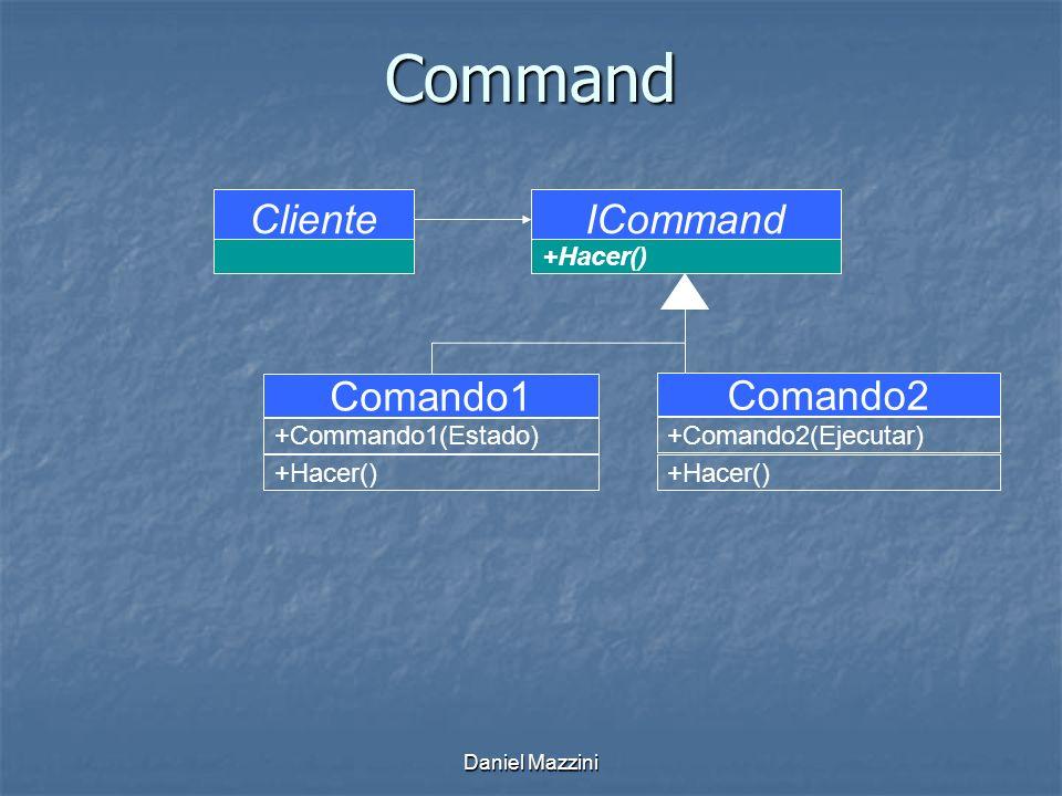 Command Cliente ICommand Comando1 Comando2 +Hacer() +Commando1(Estado)