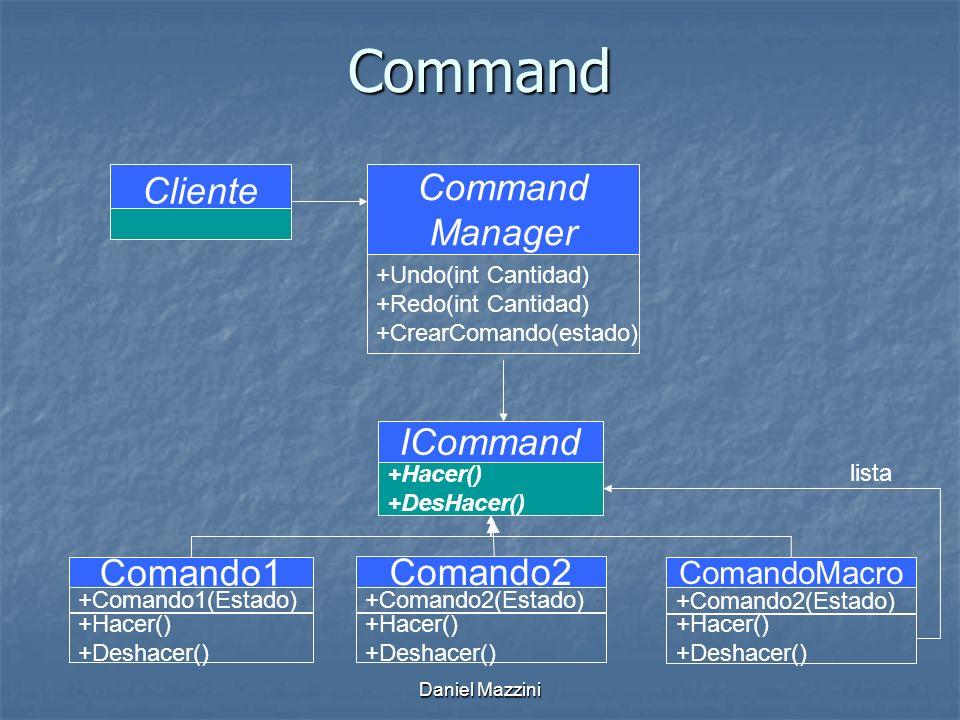 Command Cliente Command Manager ICommand Comando1 Comando2