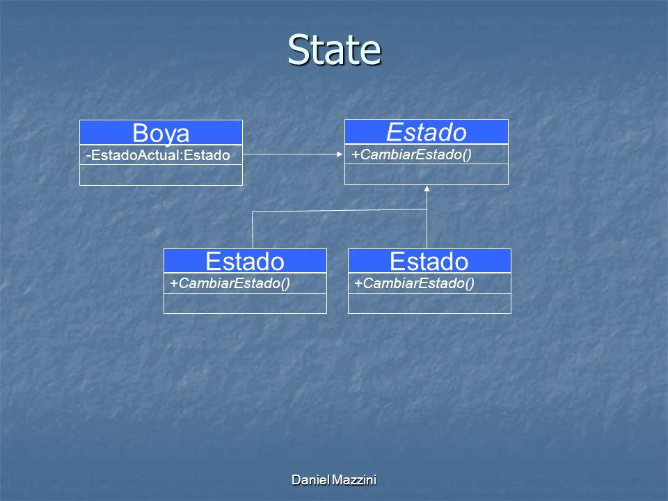 State Boya Estado Estado Estado -EstadoActual:Estado +CambiarEstado()