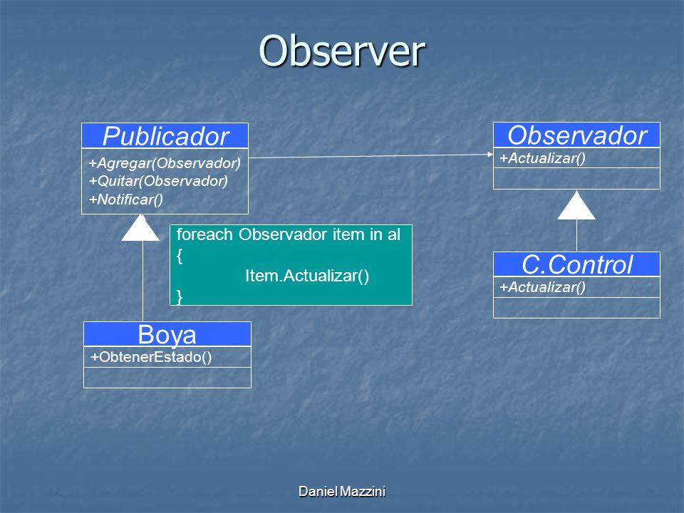 Observer Publicador Observador C.Control Boya