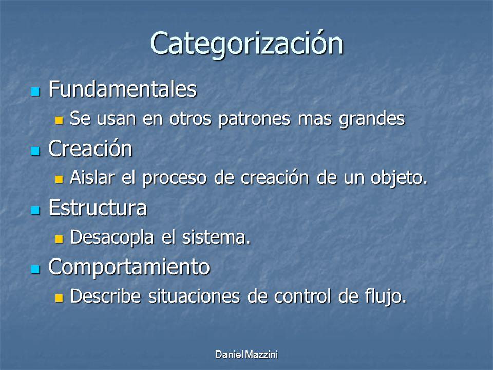 Categorización Fundamentales Creación Estructura Comportamiento