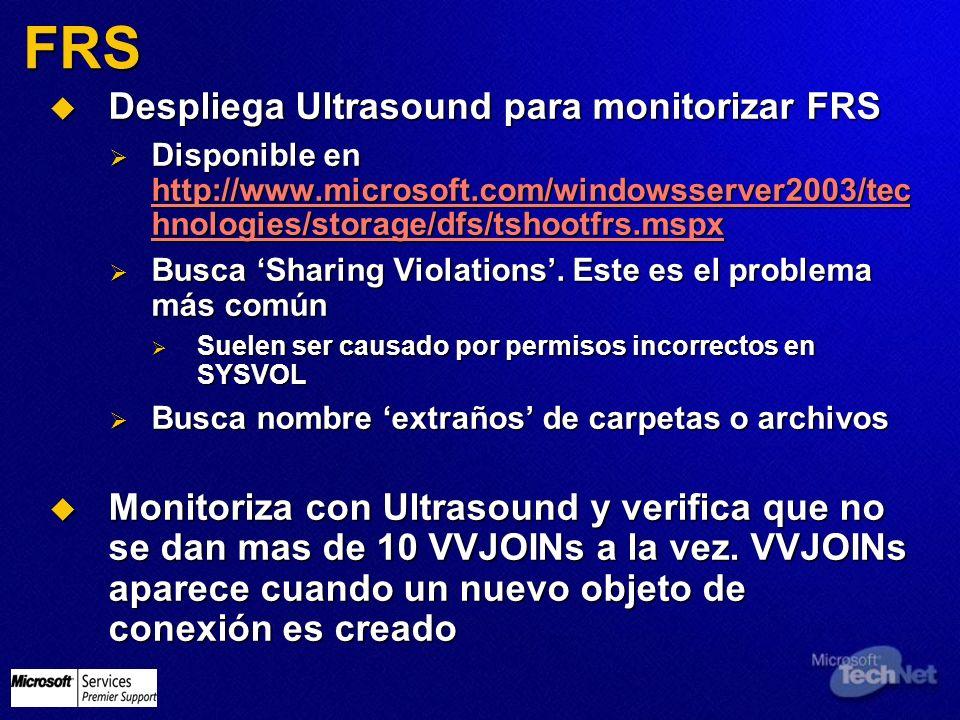 FRS Despliega Ultrasound para monitorizar FRS