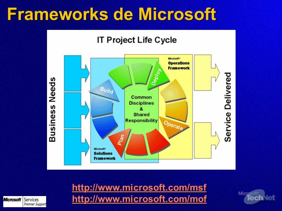 Frameworks de Microsoft