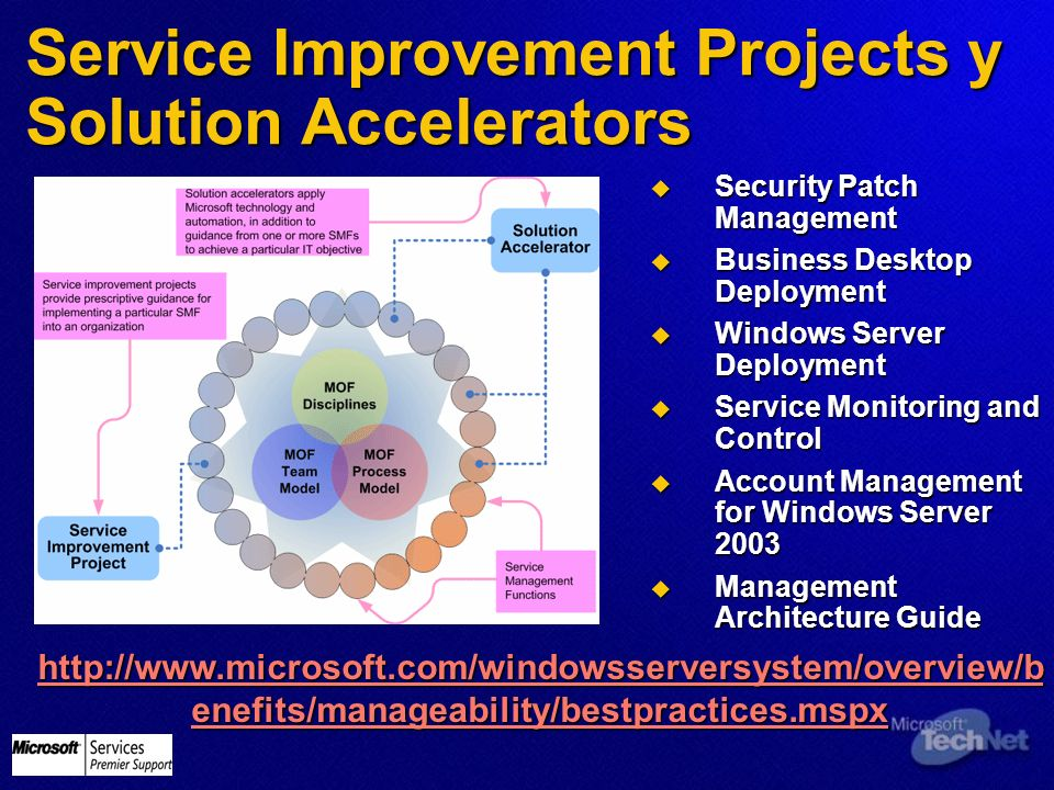 Service Improvement Projects y Solution Accelerators