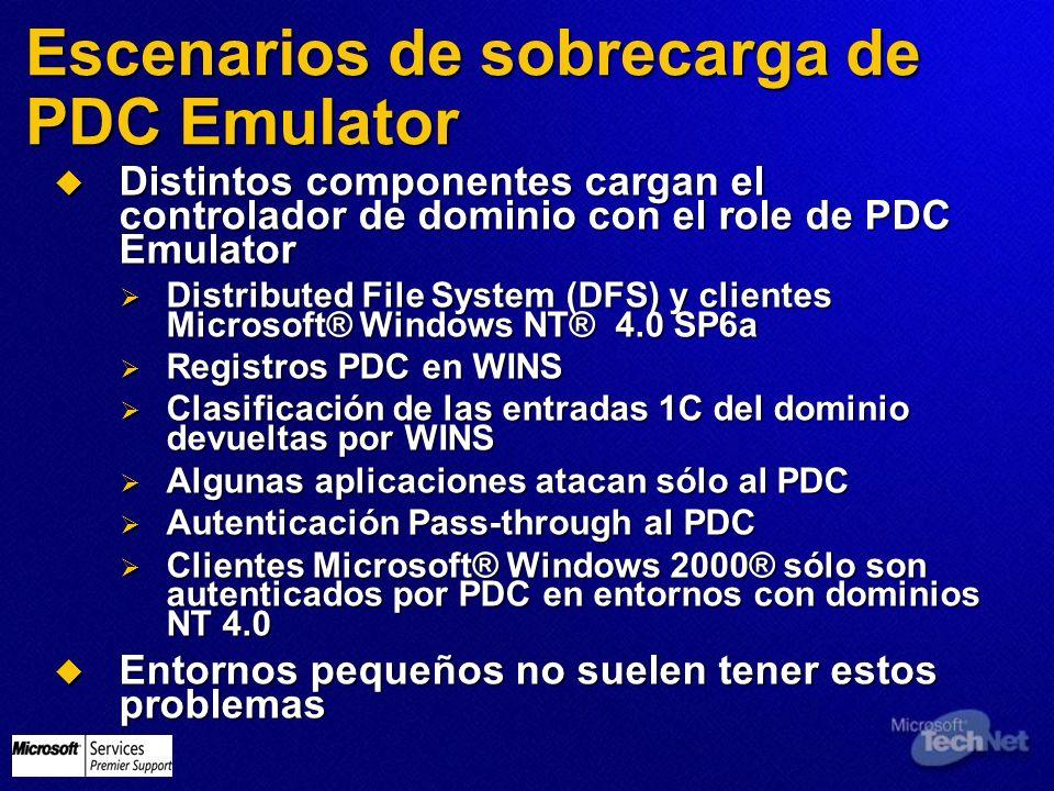 Escenarios de sobrecarga de PDC Emulator