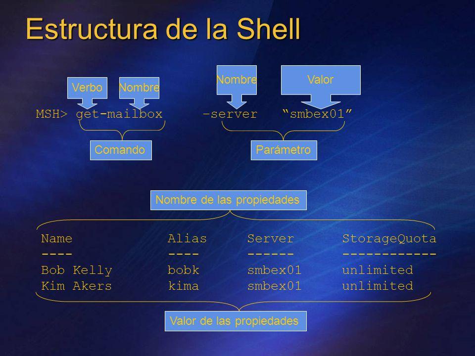 Estructura de la Shell MSH> get-mailbox –server smbex01