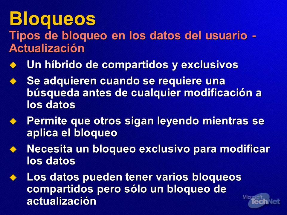 Bloqueos Tipos de bloqueo en los datos del usuario - Actualización