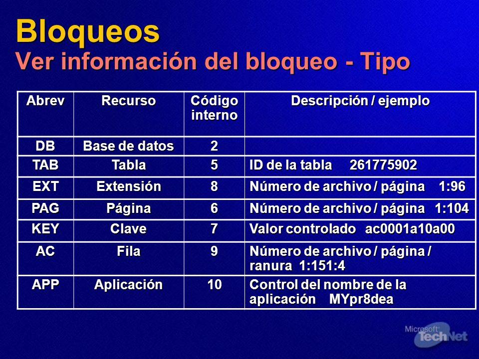Bloqueos Ver información del bloqueo - Tipo