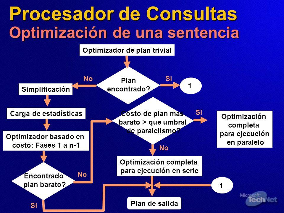 Procesador de Consultas Optimización de una sentencia