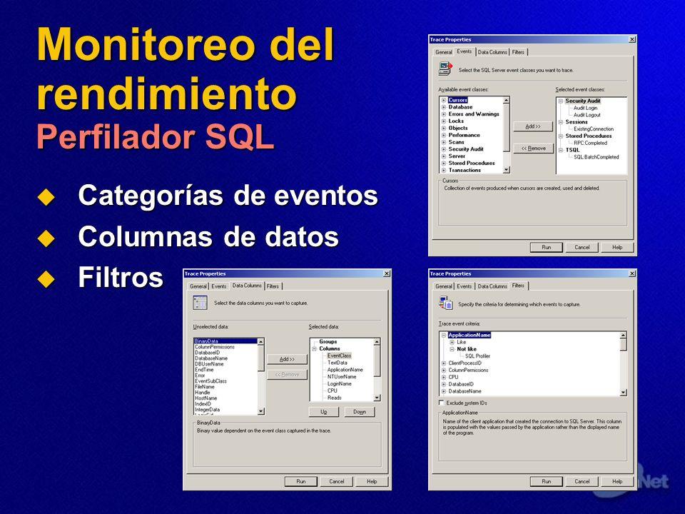 Monitoreo del rendimiento Perfilador SQL