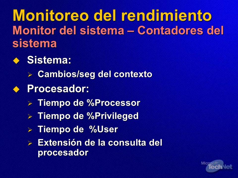 Monitoreo del rendimiento Monitor del sistema – Contadores del sistema