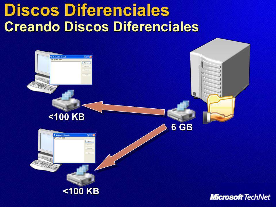 Discos Diferenciales Creando Discos Diferenciales