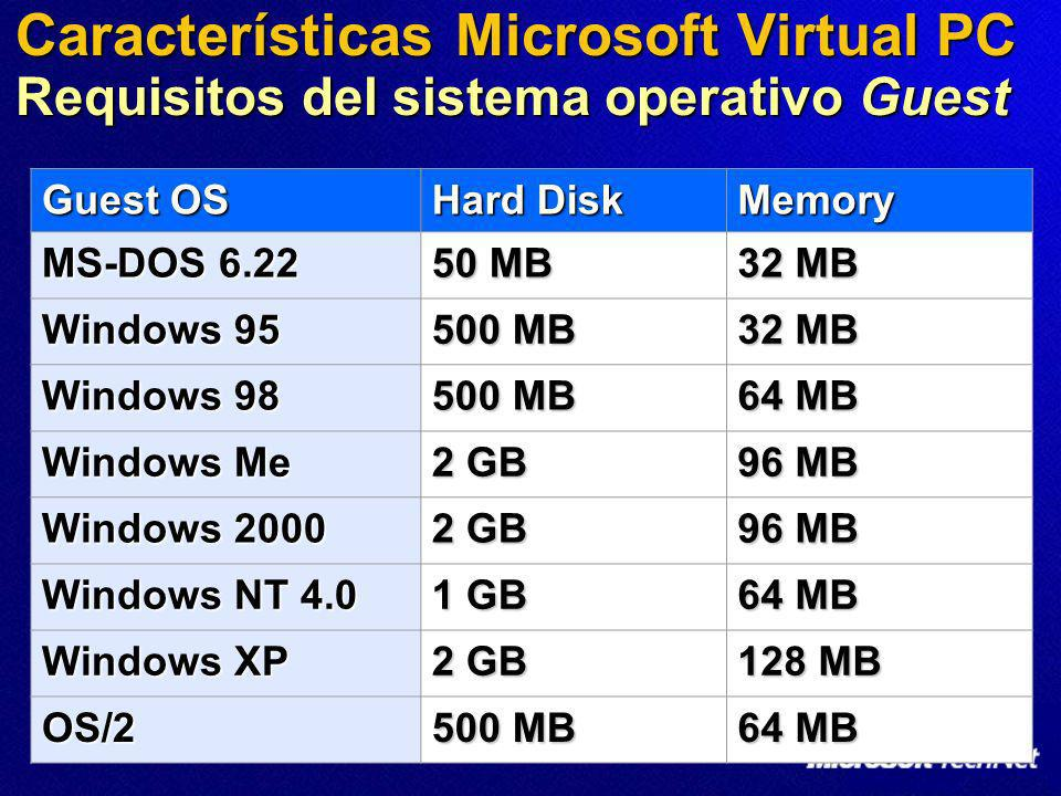 Características Microsoft Virtual PC Requisitos del sistema operativo Guest