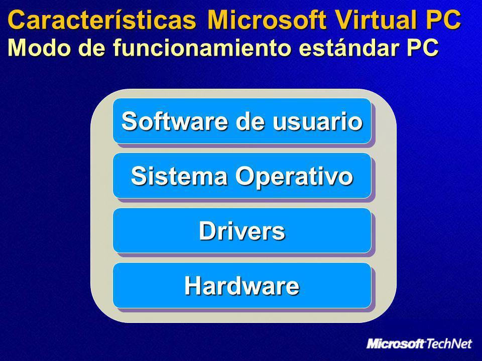 Características Microsoft Virtual PC Modo de funcionamiento estándar PC