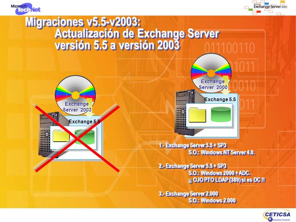 Migraciones v5. 5-v2003:. Actualización de Exchange Server. versión 5