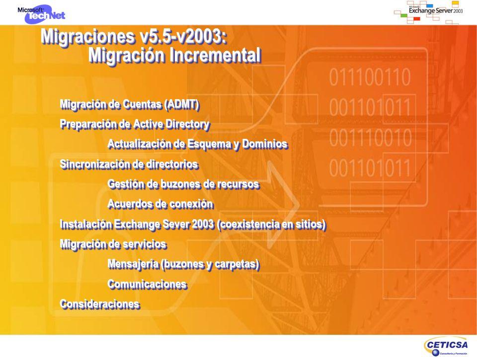 Migraciones v5.5-v2003: Migración Incremental