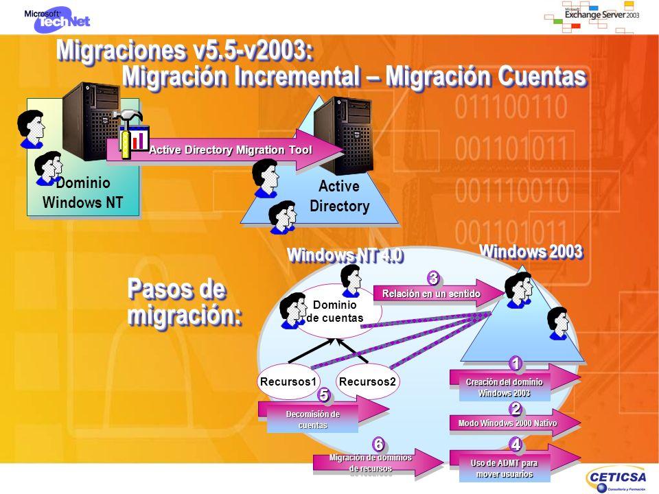 Migraciones v5.5-v2003: Migración Incremental – Migración Cuentas